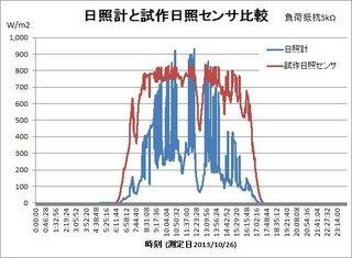 graph1_cloudy.jpg